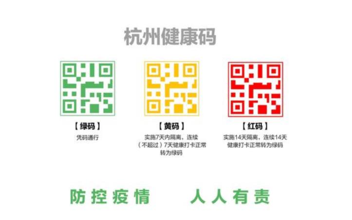 China health app